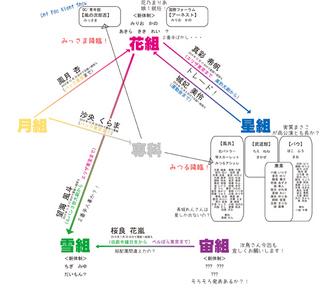 0715人事相関図.jpg